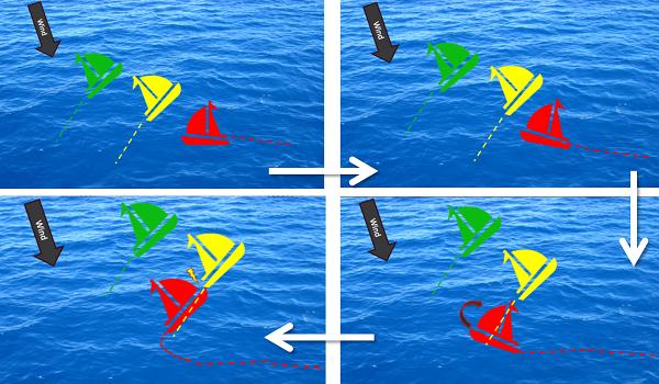 ZWS PLM Venturi Effect Crash 2